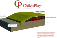 ChildsPlay Teer Untergrund (Medium)